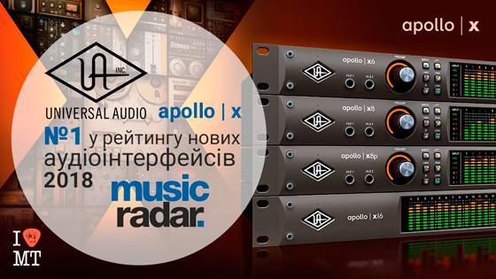 Universal Audio Apollo X №1 в рейтинге аудиоинтерфейсов 2018